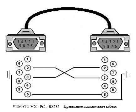 com кабель для прошивки golden interstar 8005: